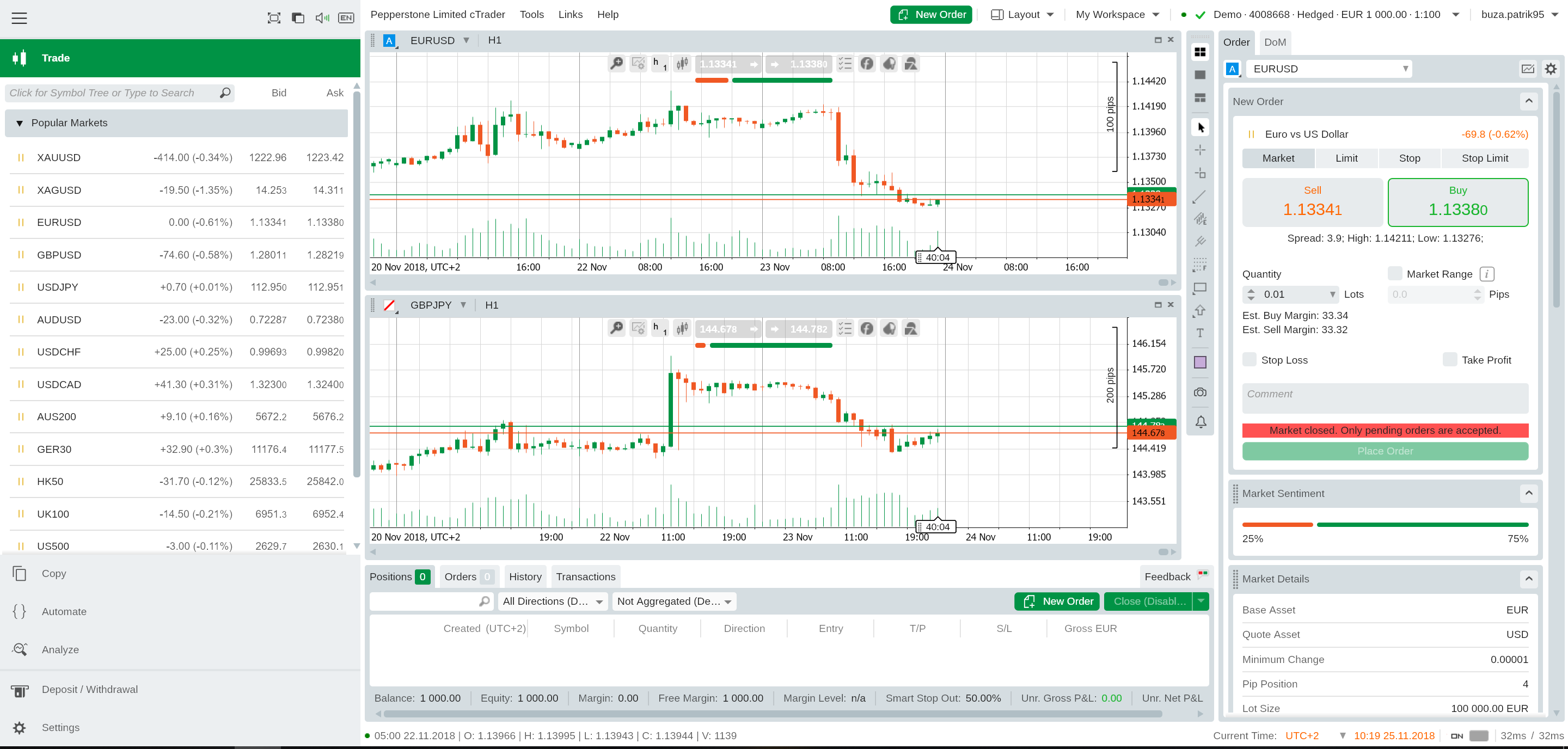 Forex trading platform reviews