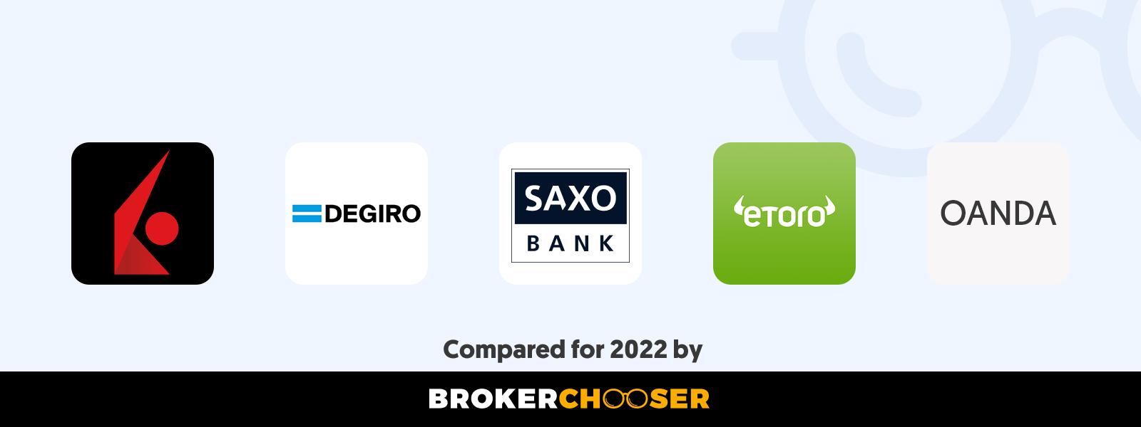 Best international online brokers for citizens in Belgium