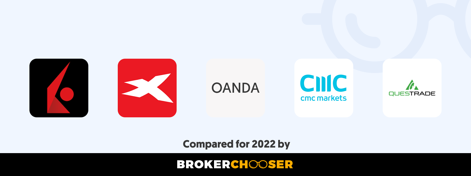 Best international online brokers for citizens in Canada
