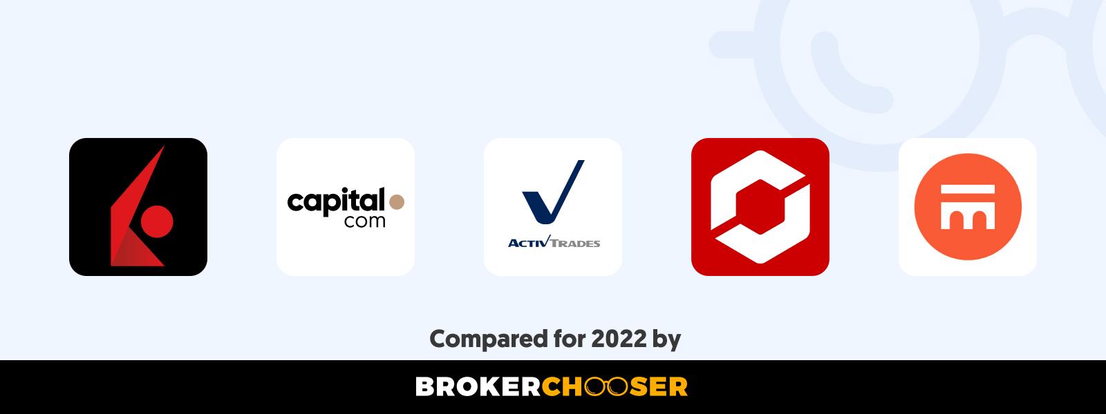Best international online brokers for citizens in Gaza Strip