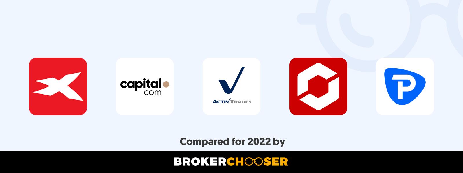 Best international online brokers for citizens in Sierra Leone