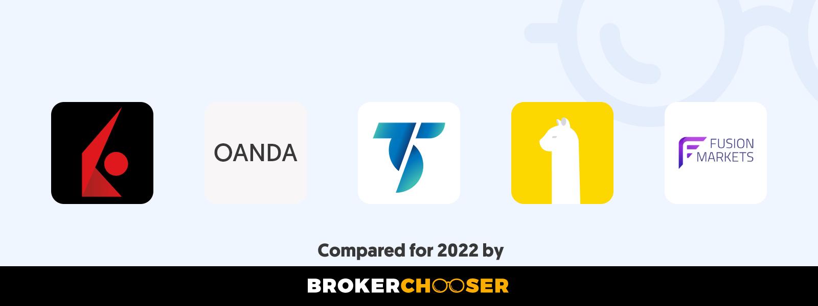 Best international online brokers for citizens in the U.S. Virgin Islands
