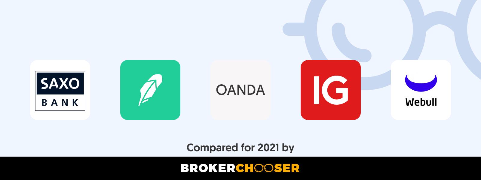 Best mobile trading platforms in 2021
