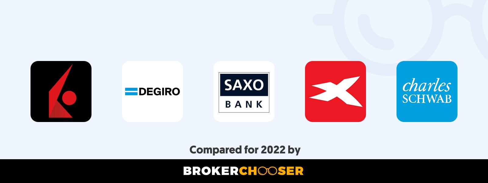 Best online brokers for 2020
