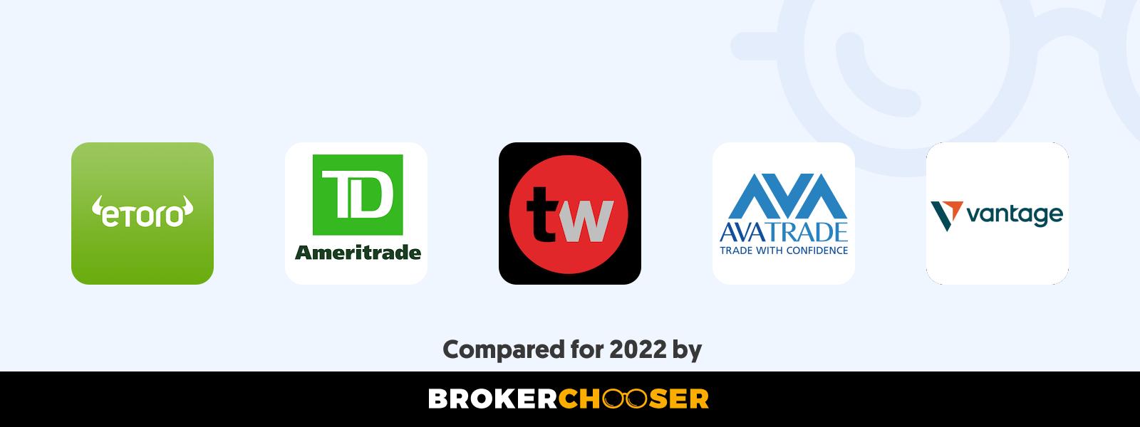 Best social trading platforms in 2021