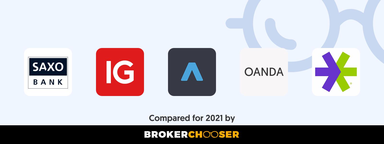 Best web trading platforms in 2021