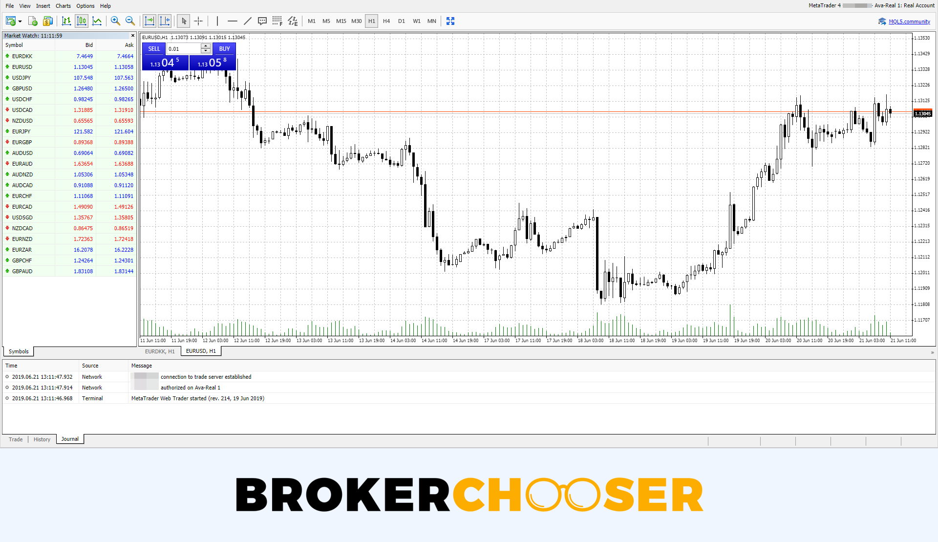 AvaTrade review - MT4 web trading platform