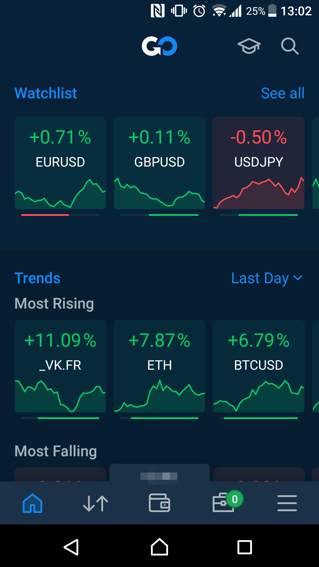 AvaTrade review - Mobile trading platform