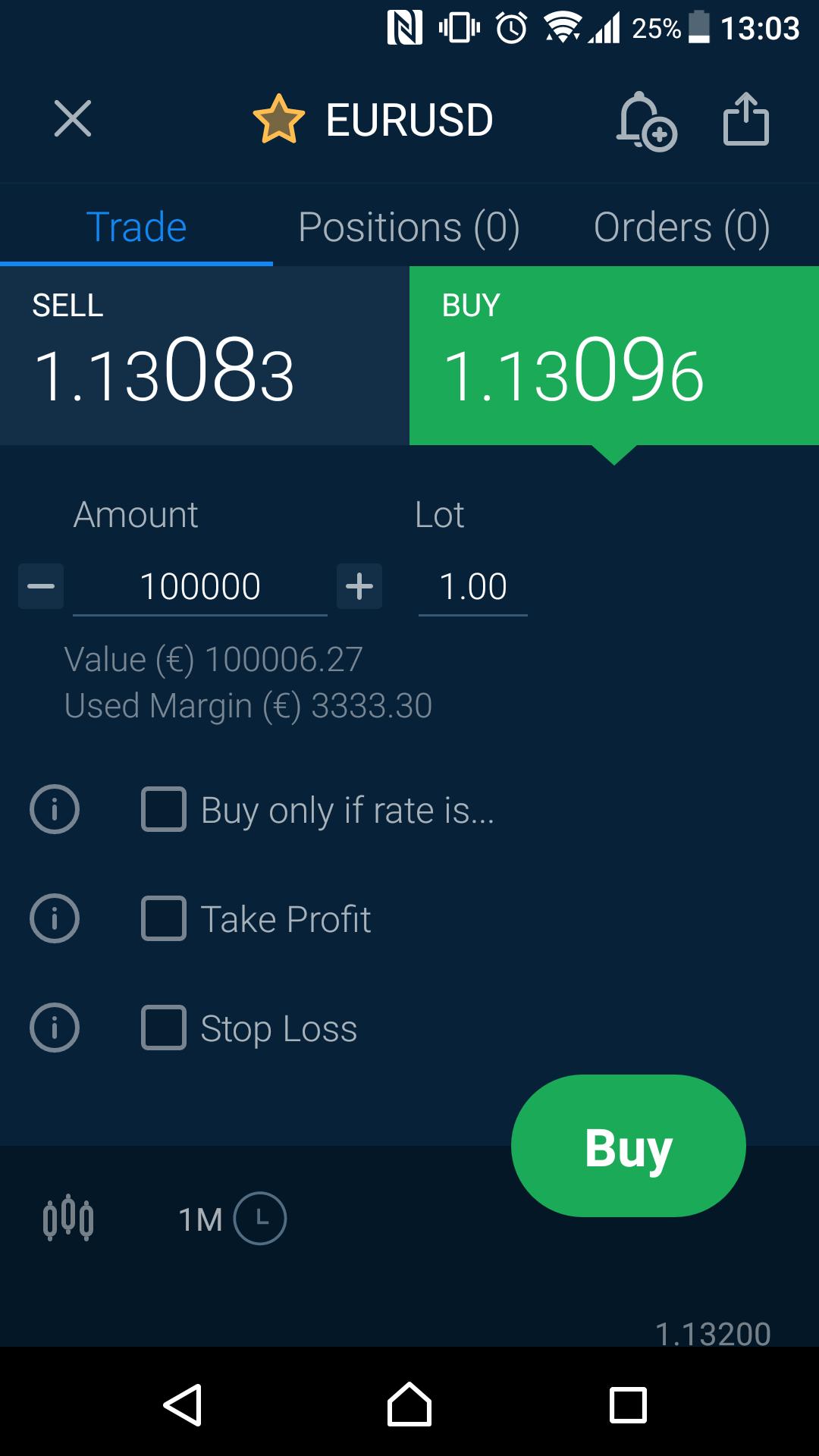 AvaTrade review - Mobile trading platform - Order panel