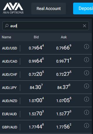 AvaTrade review - AvaOptions web trading platform - Search