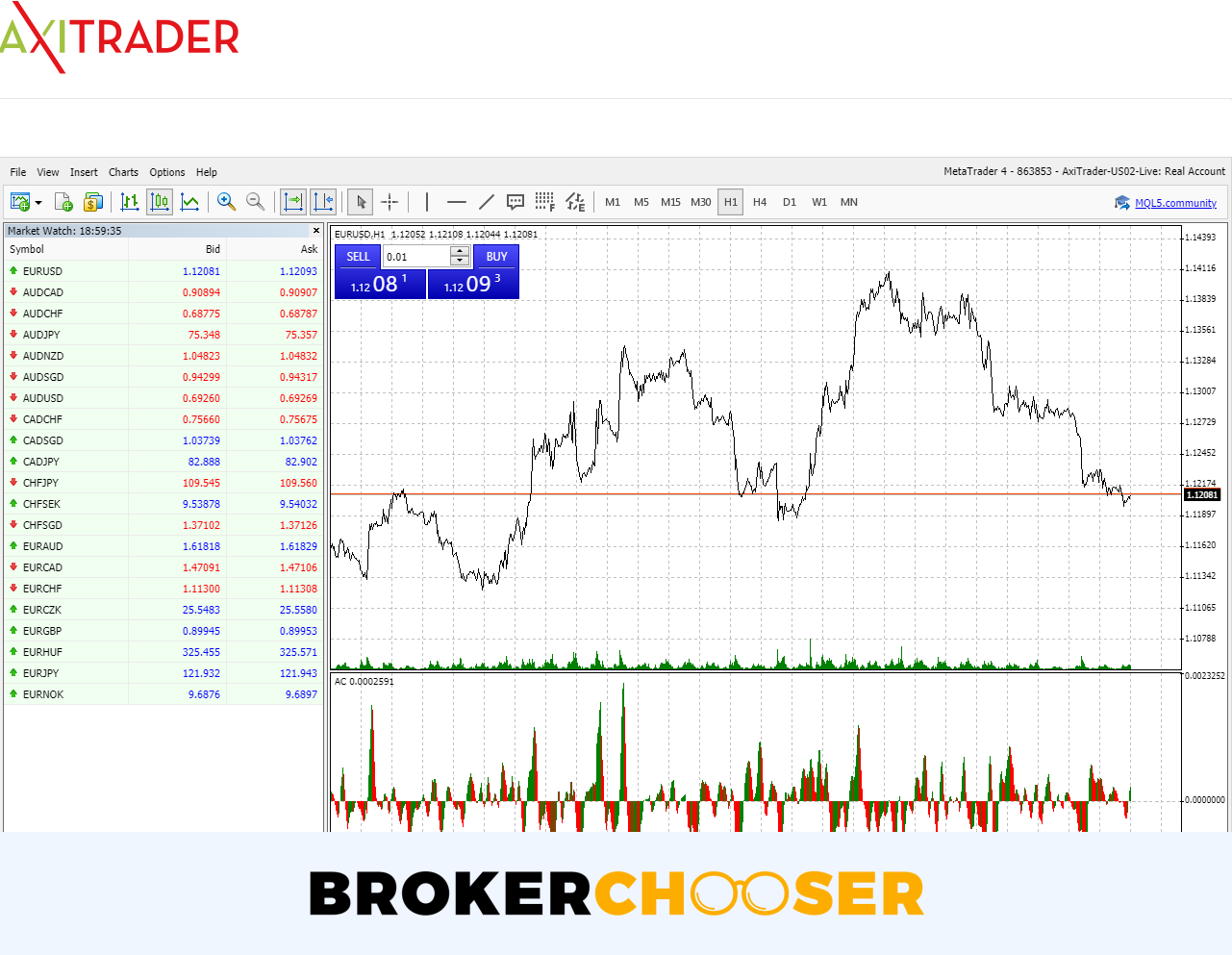 AxiTrader - Web trading platform