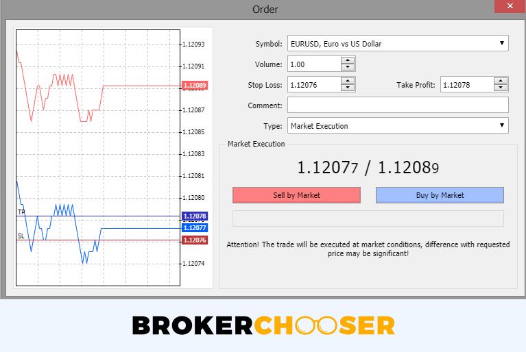 AxiTrader review - Web trading platform - Order panel