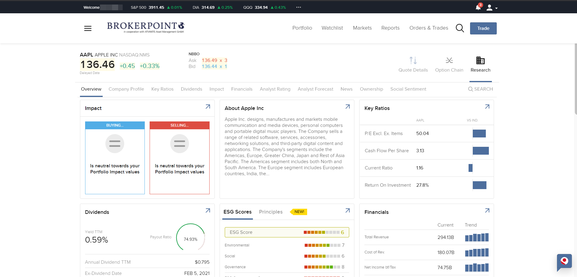 Brokerpoint review - Research - Fundamental data