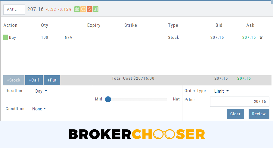 ChoiceTrade review - Desktop trading platform - Order panel