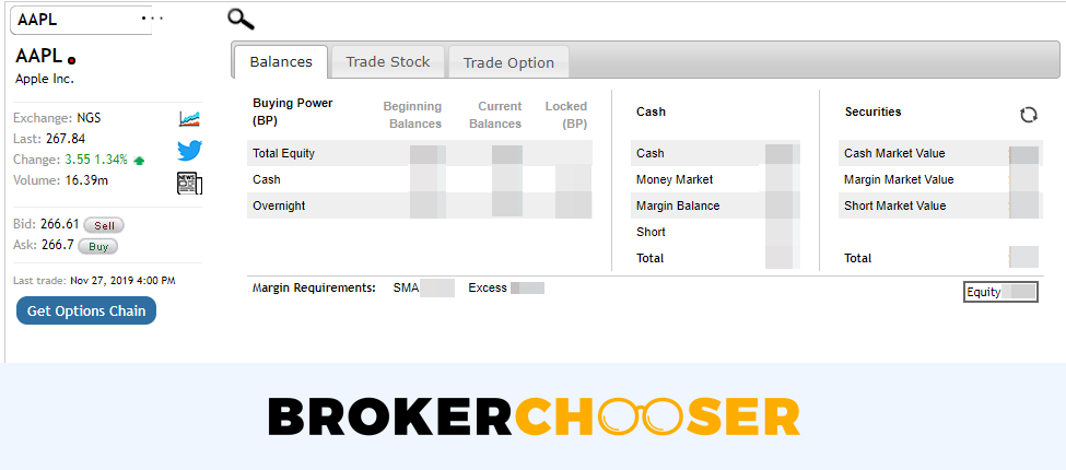 ChoiceTrade review - Web trading platform - Search