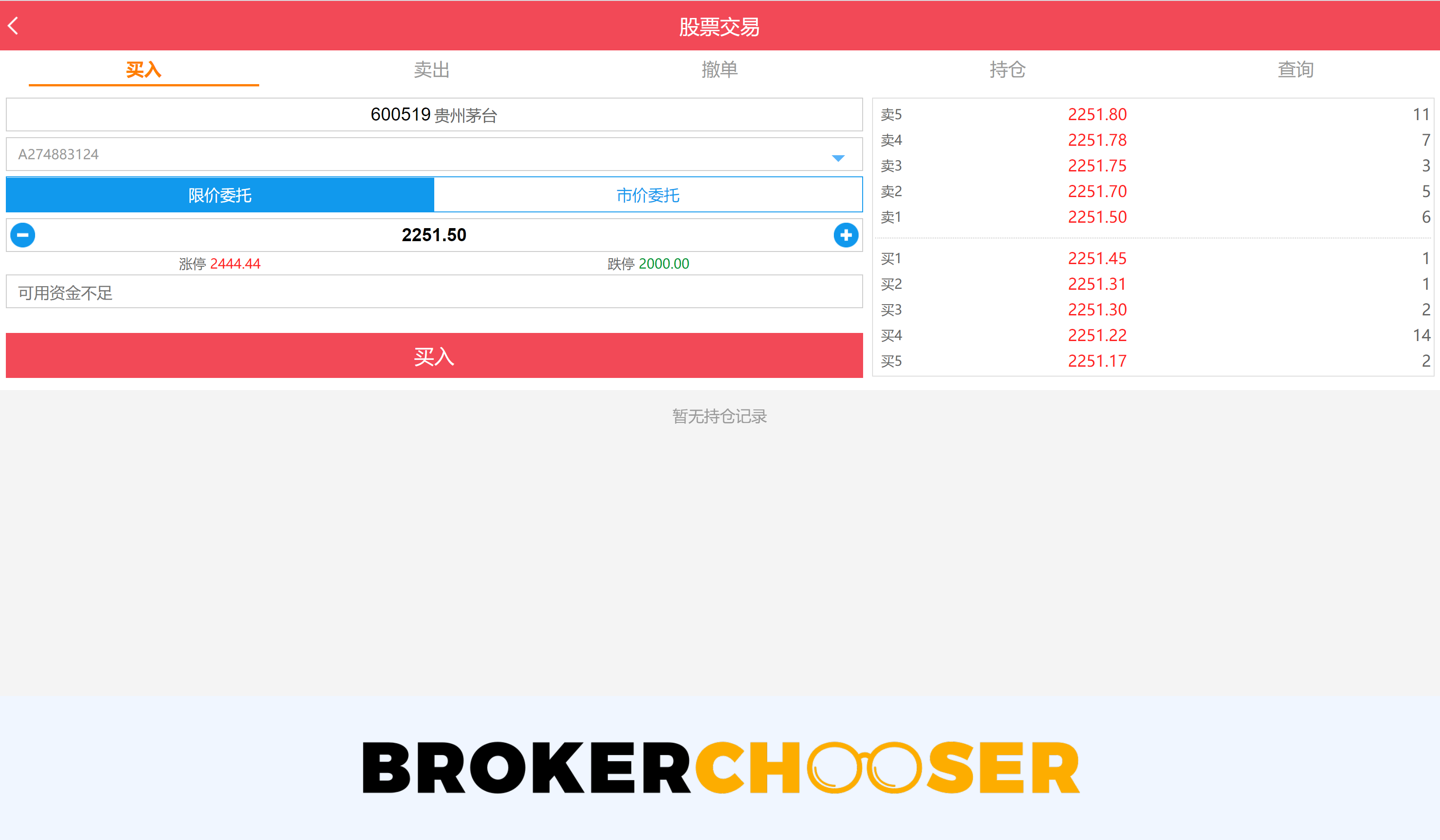 Citic Securities review - Web trading platform - Order panel