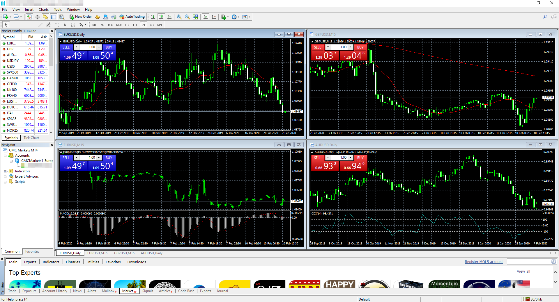 Cmc Markets Metatrader