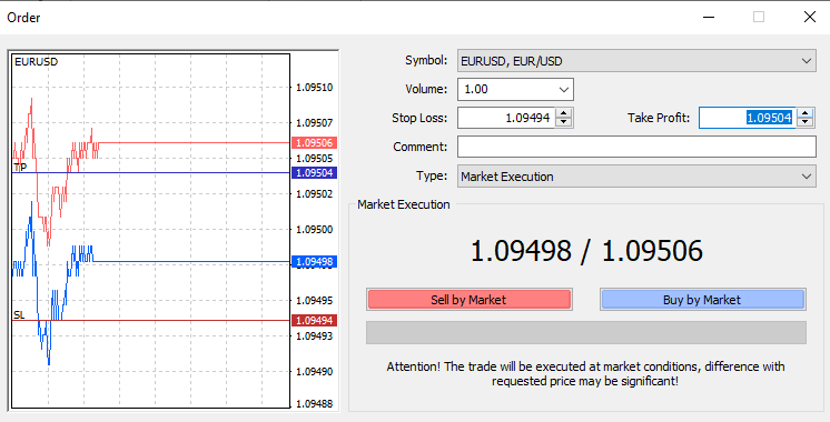 CMC Markets review - Desktop trading platform - Order panel