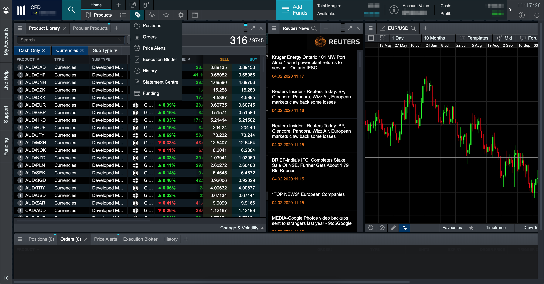 cmc markets bitcoin