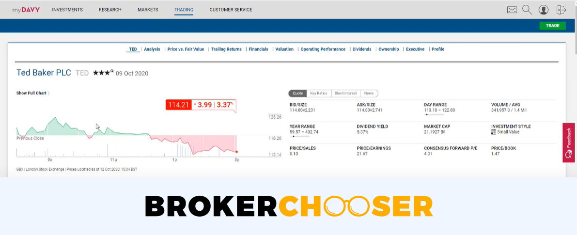 Davy Select review - Web trading platform
