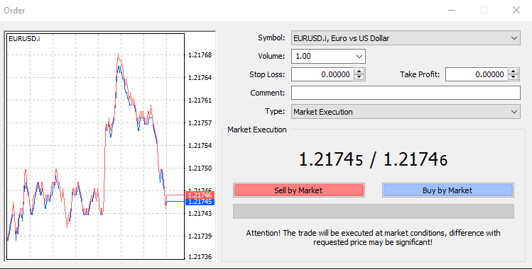 Eightcap review - Desktop trading platform - Order panel