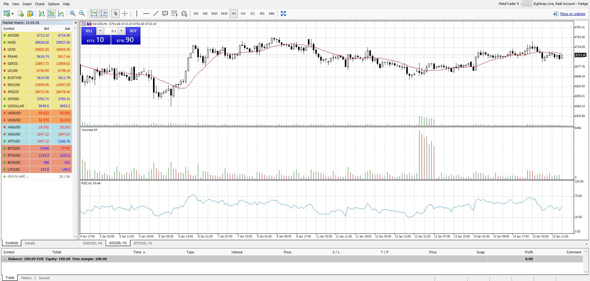 Eightcap review - Web trading platform