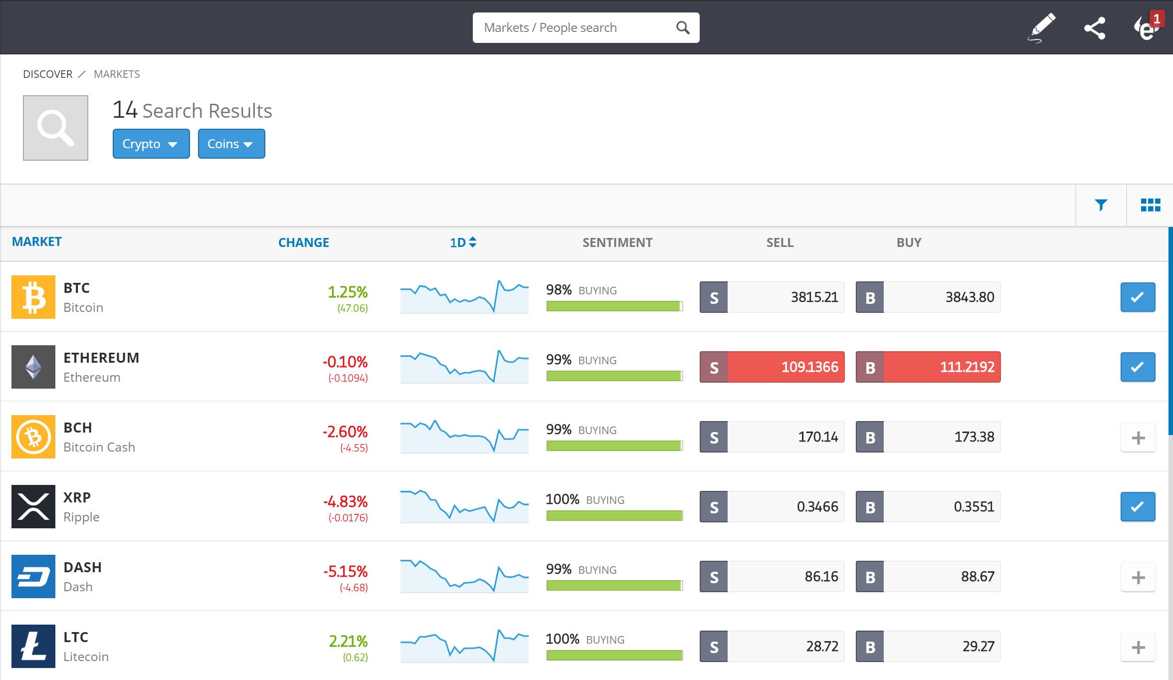 Etoro review - Markets and products - product portfolio