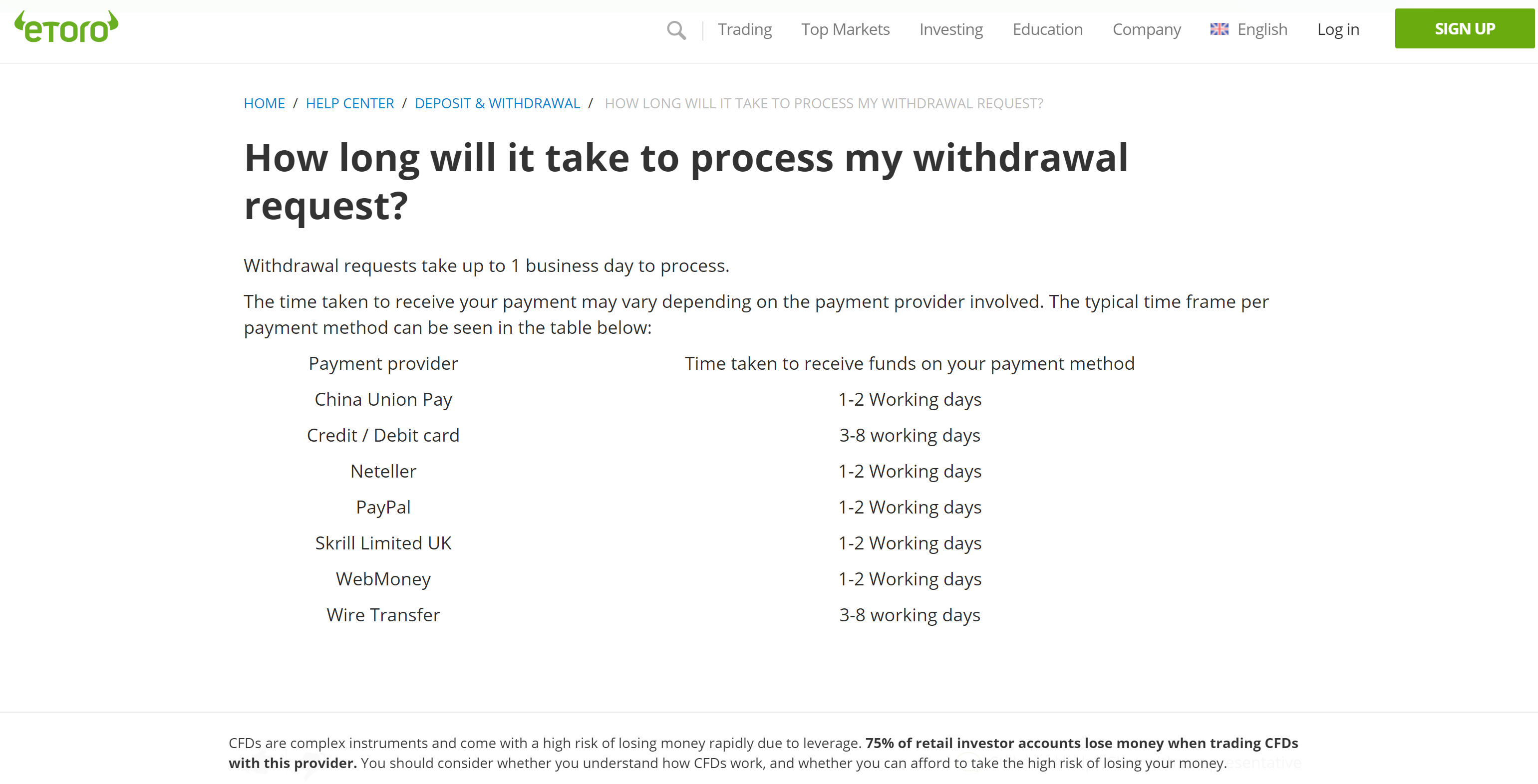 eToro review - Deposit and withdrawal - Withdrawal time