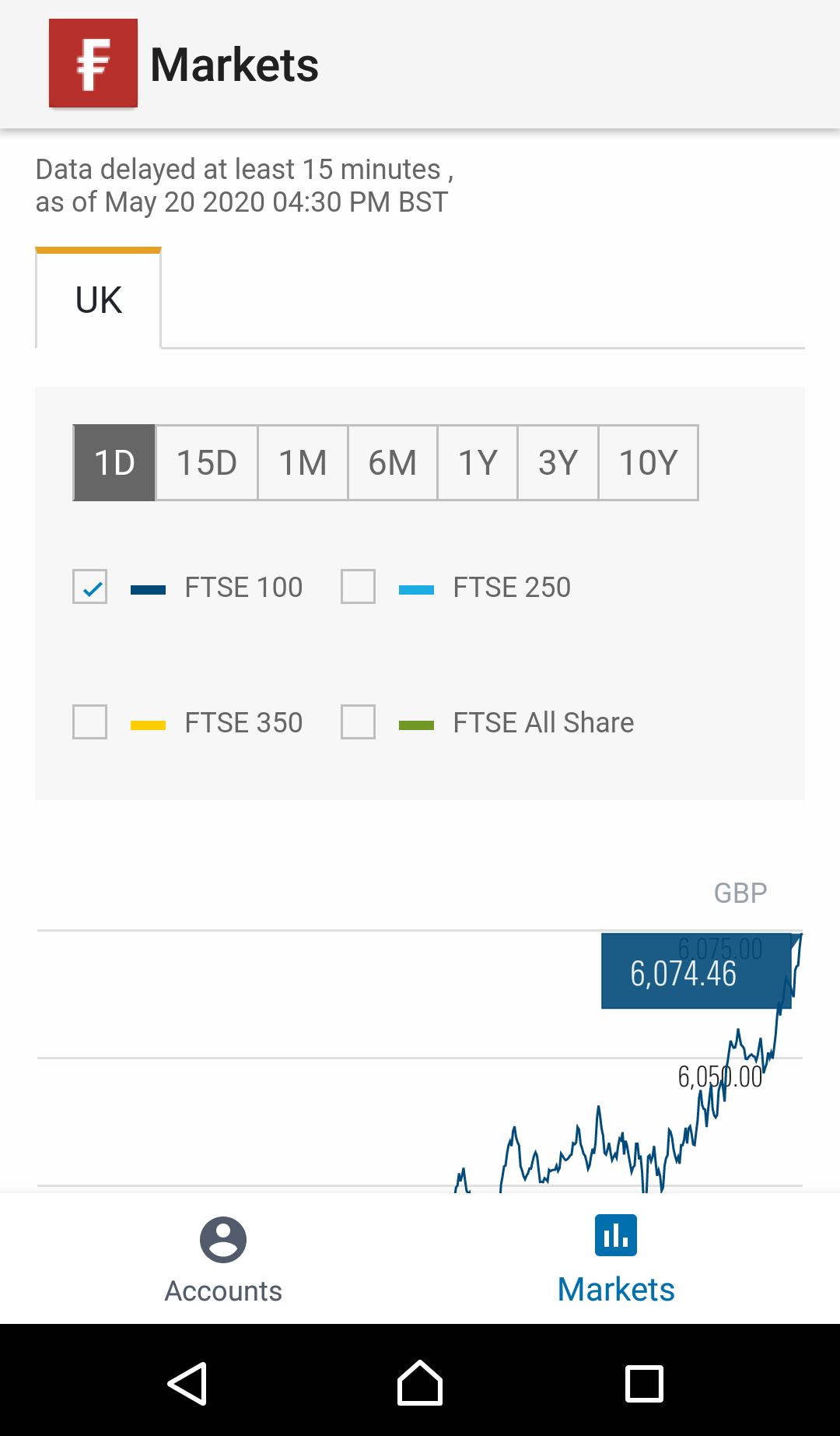 Fidelity International review - Mobile trading platform