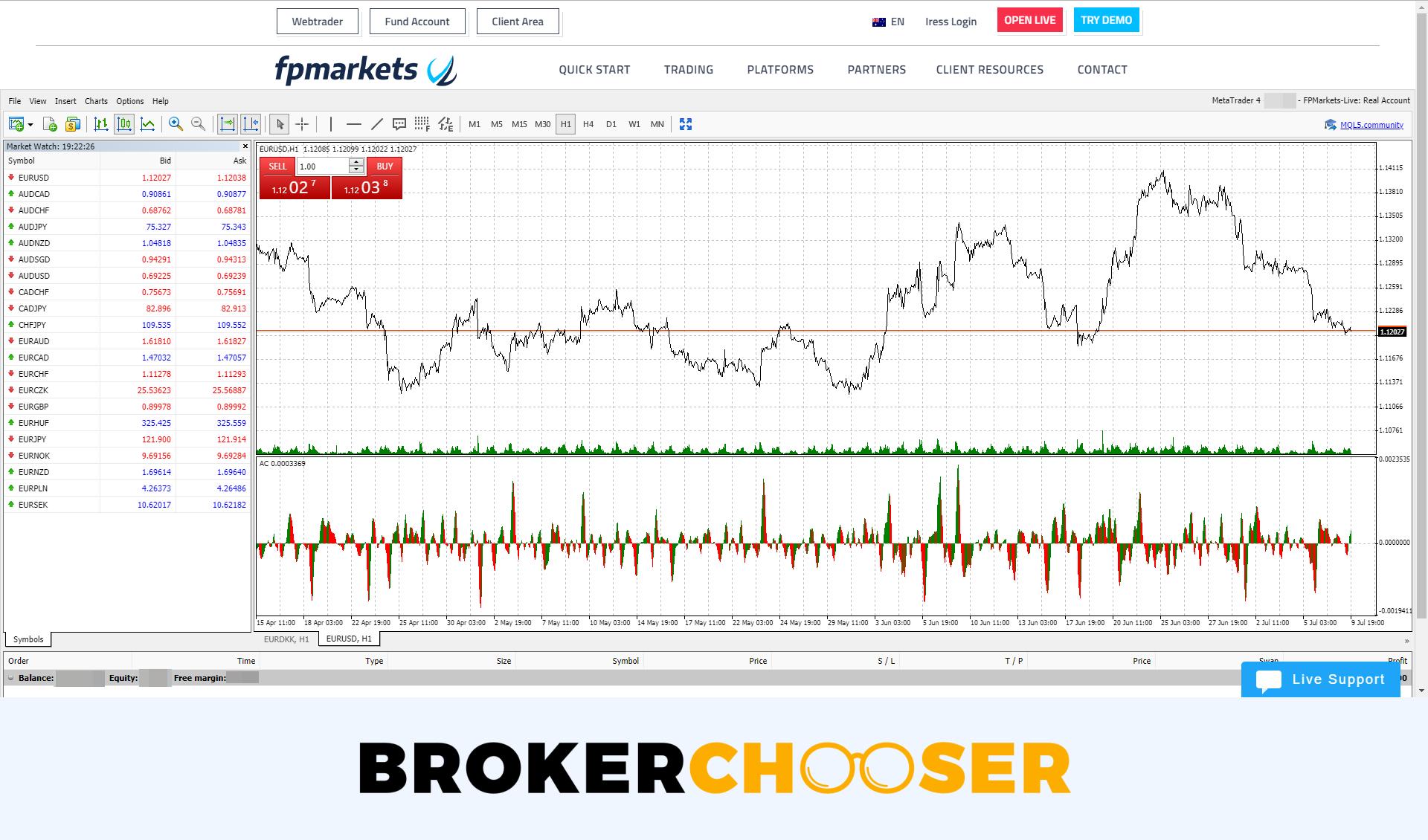 FP Markets review - Web trading platform