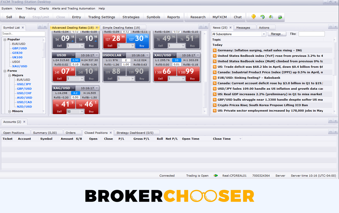 FXCM review - Desktop trading platform