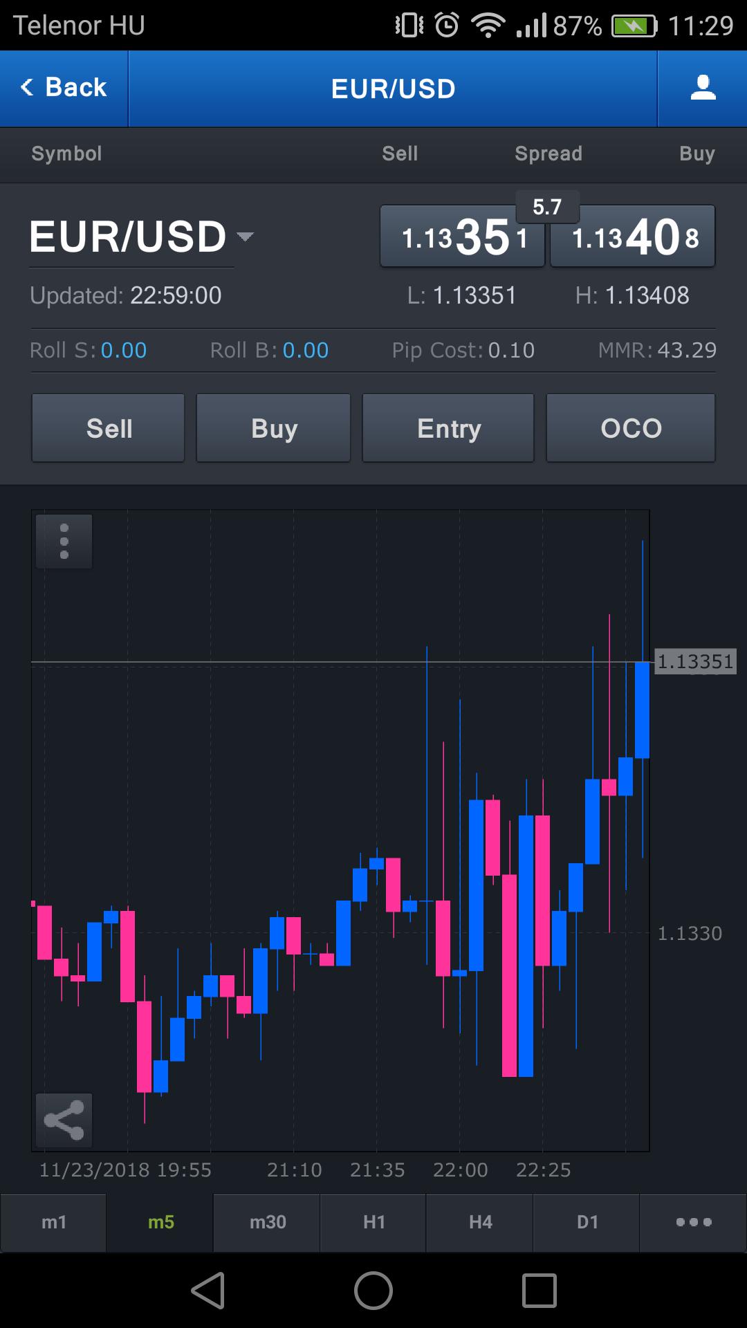 FXCM review - Mobile trading platform - Order panel