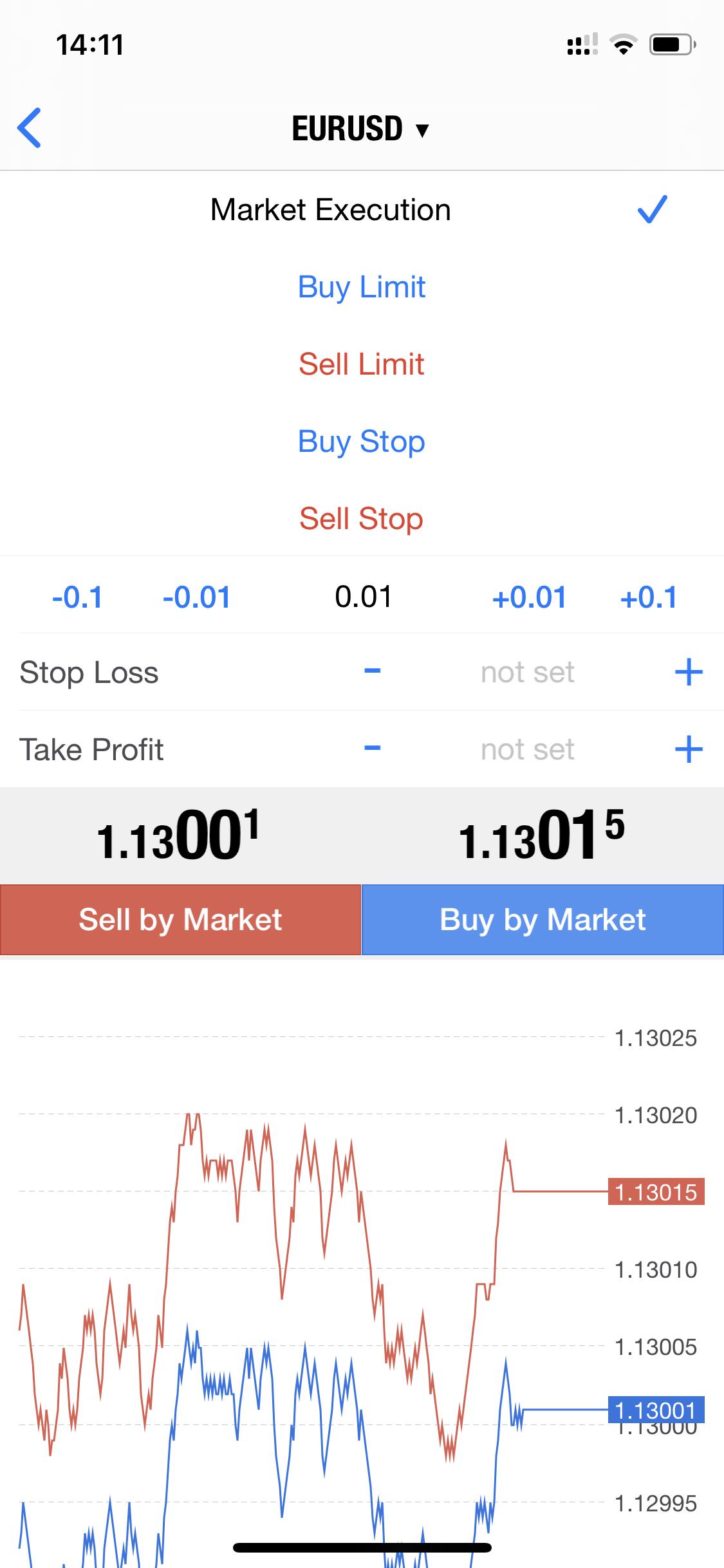 FxPro review - Mobile trading platform - Order panel