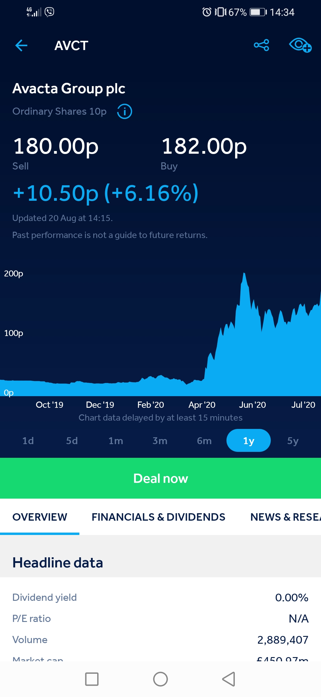 Hargreaves Lansdown review - Mobile trading platform