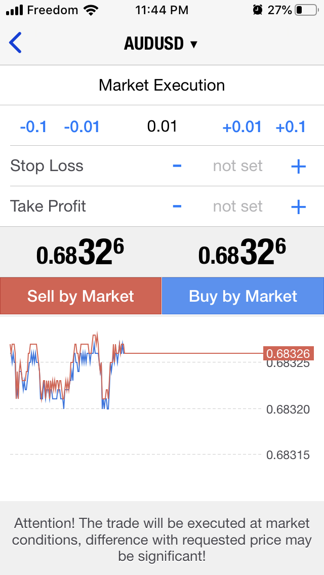 IC Markets review - Mobile trading platform - Order panel