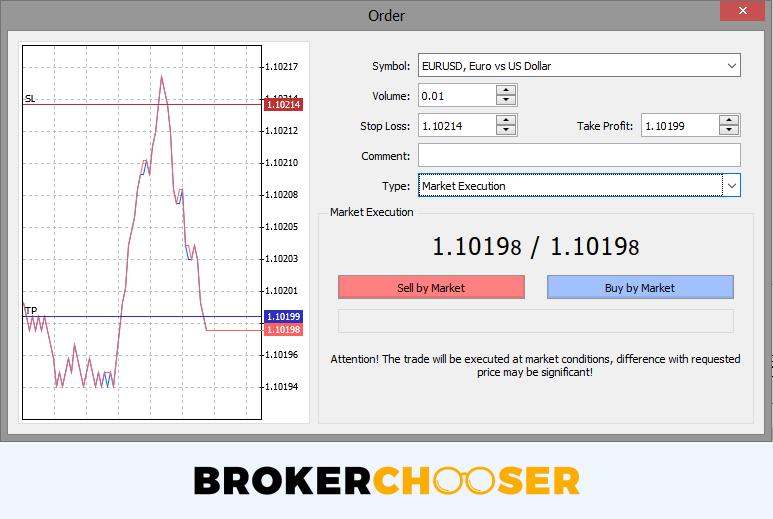 IC Markets review - Web trading platform - Order panel