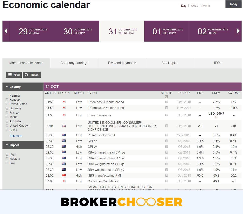 IG review - Research - Economic calendar