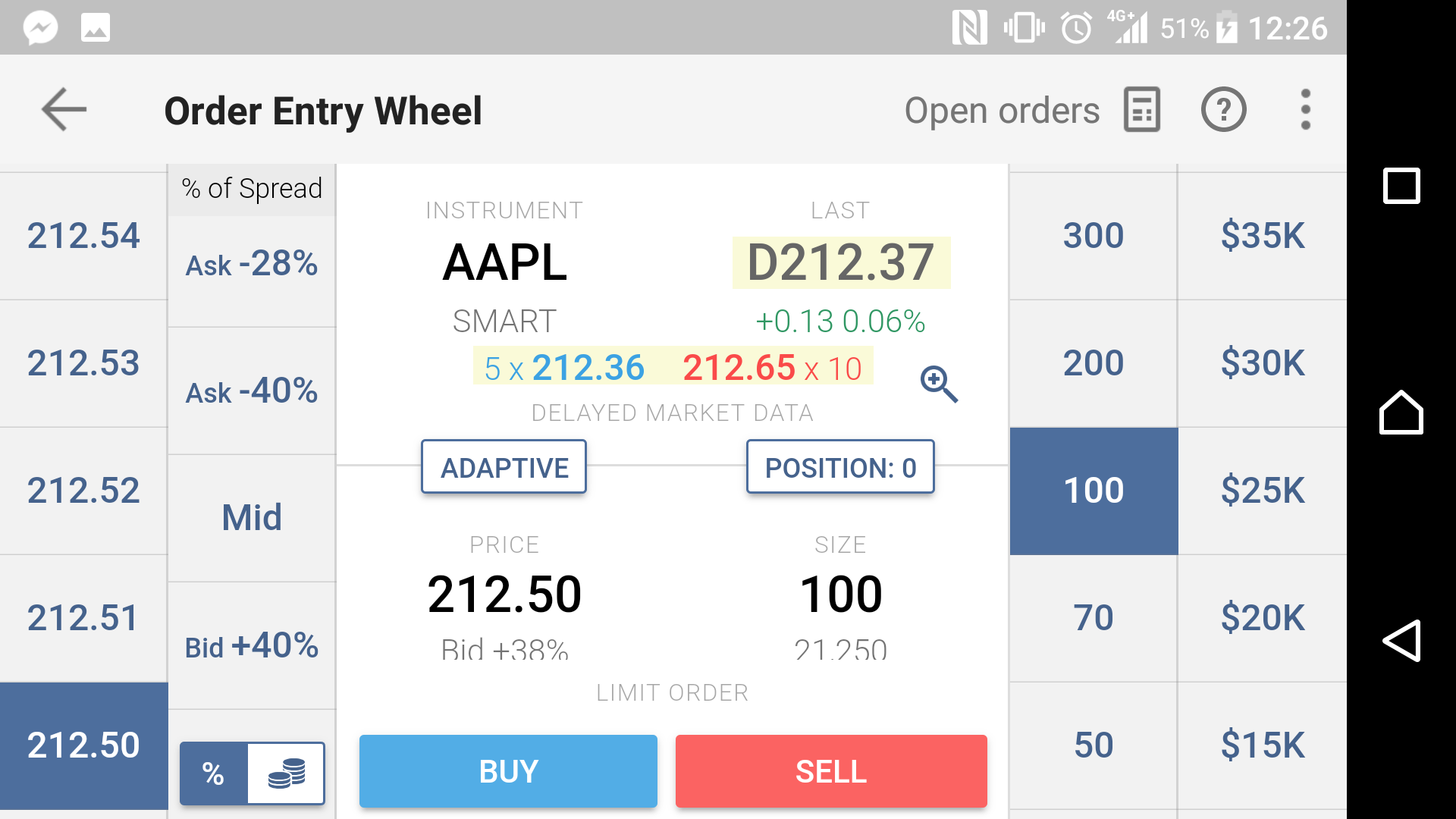 Interactive Brokers review - Mobile trading platform - Order panel