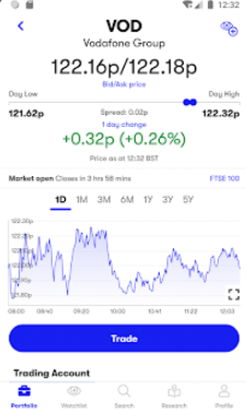 Interactive Investor review - Mobile trading platform - Order panel