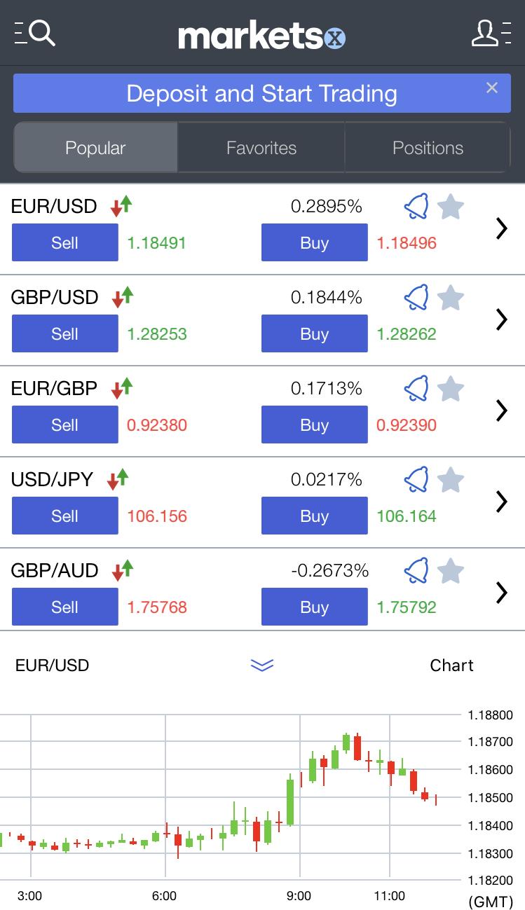 MARKETSX review - Mobile trading platform