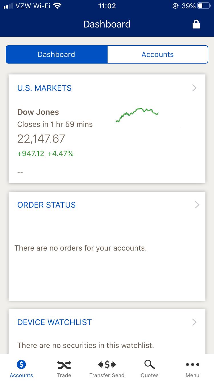 Best trading apps - Merrill Edge- Mobile trading platform