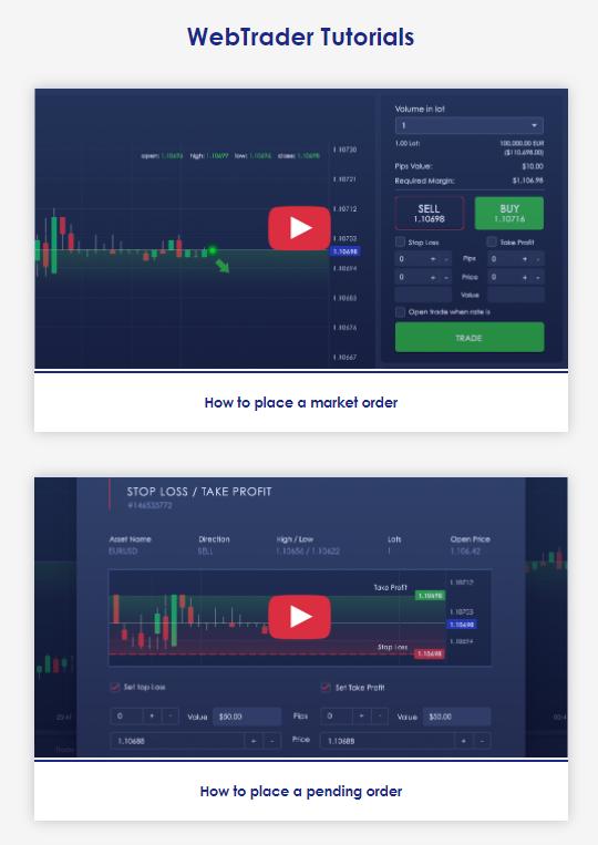 Moneta Markets review - Platform tutorial videos