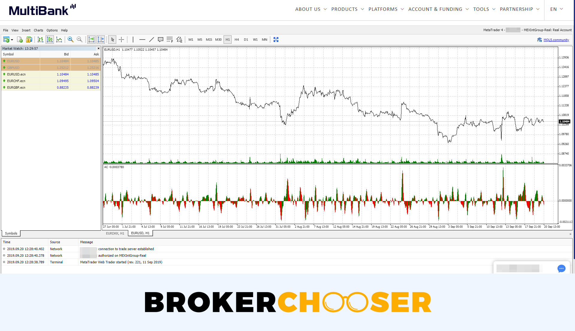 MultiBank review - Web trading platform