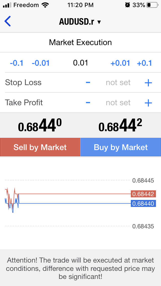 Pepperstone review - Mobile trading platform - Order panel