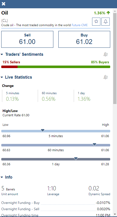 Plus500 review - Research - Traders sentiments