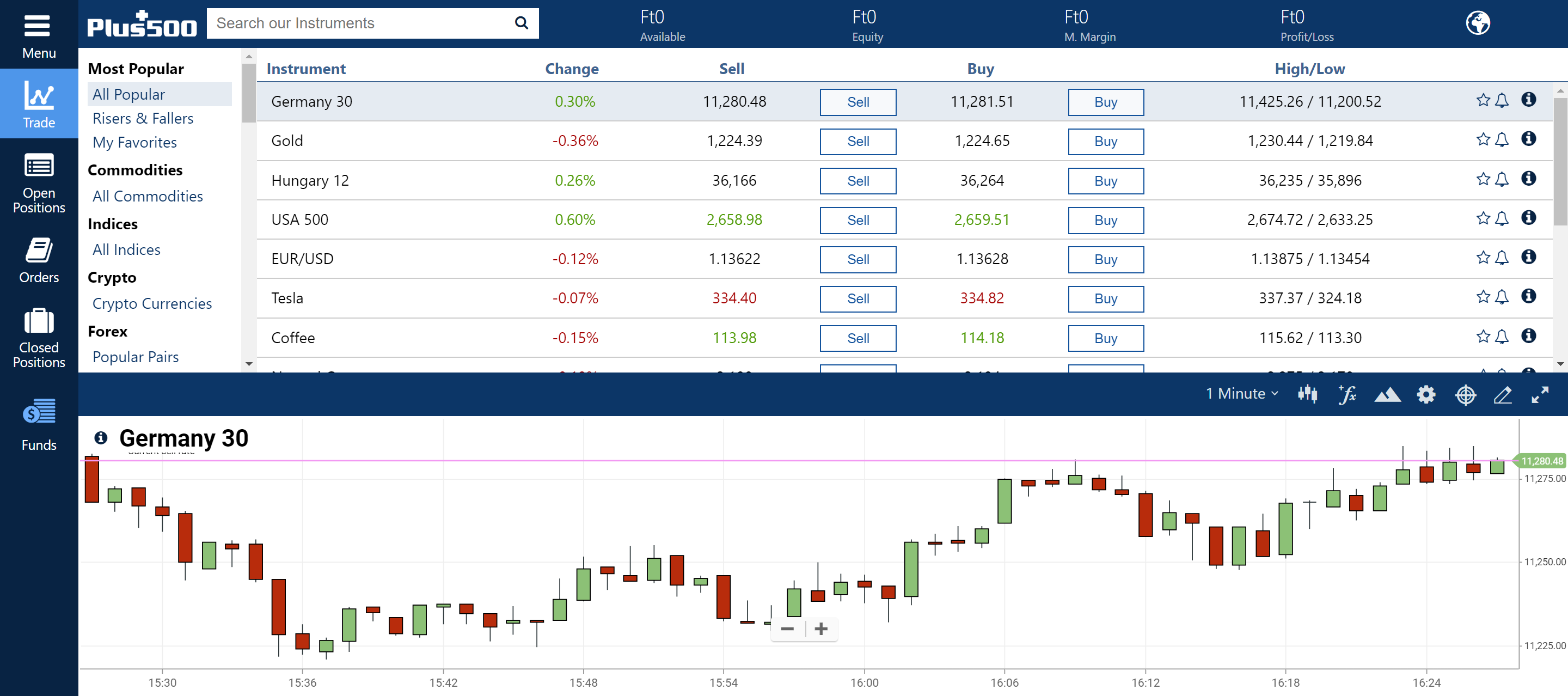 Web trading platform of Plus500, a eToro alternative