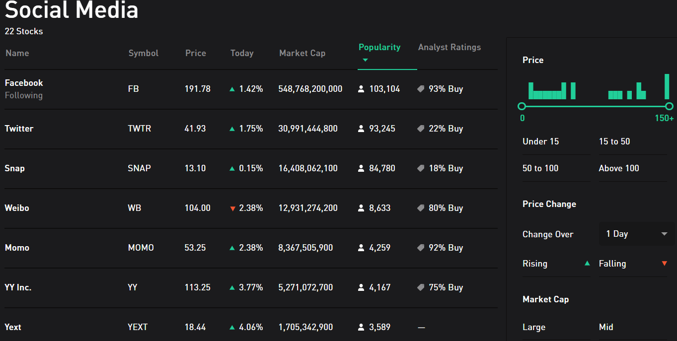 Robinhood Commission-Free Investing Size Comparison