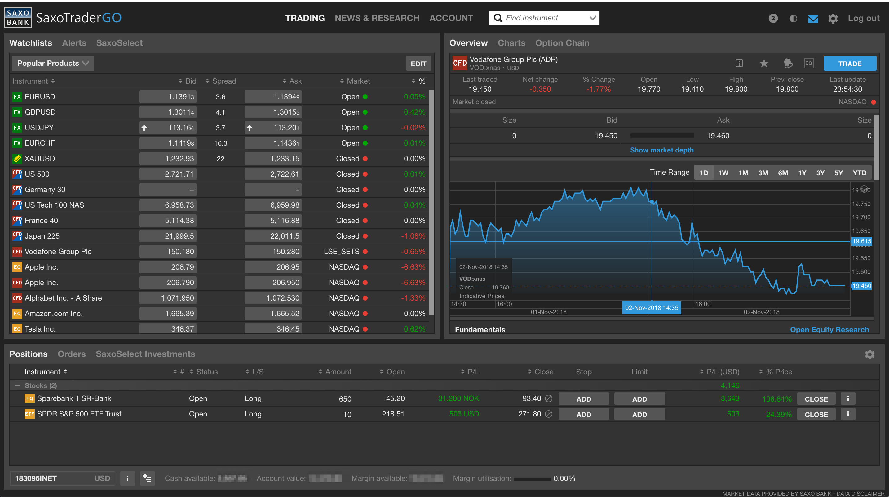 Web trading platform of Saxo Bank, a Swissquote alternative