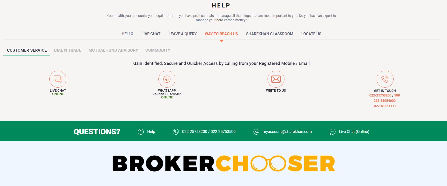 Sharekhan review - Customer Service