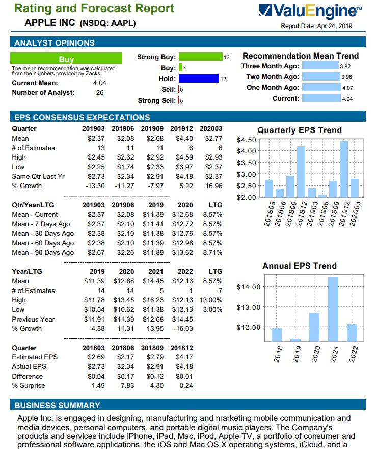 SogoTrade review - Research - Fundamental data